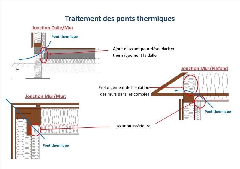Pont thermique ossature bois - Pont thermique ossature bois ...
